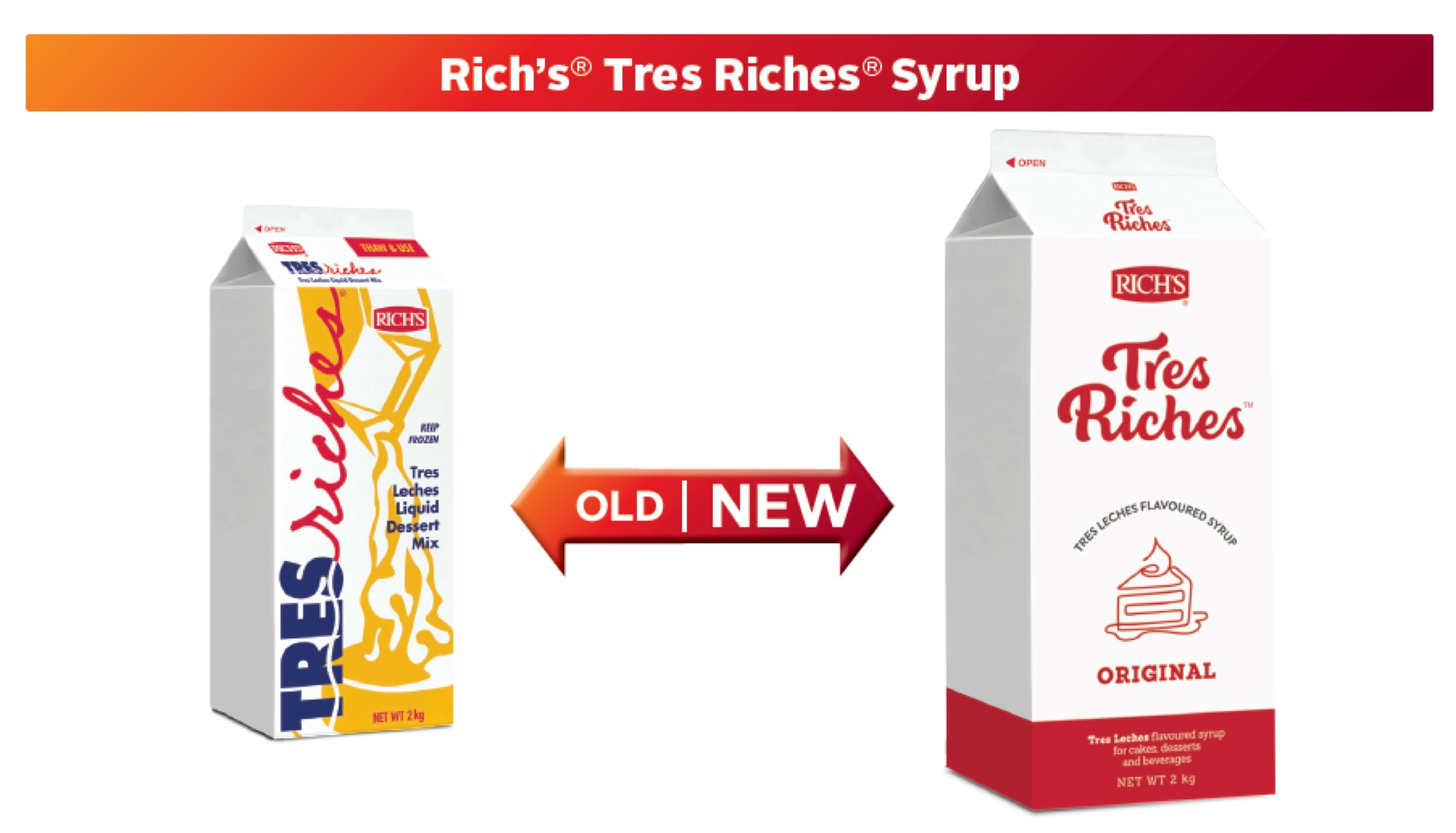 tres-riches-new-packaging-old-new